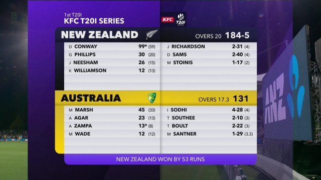 New Zealand beats Australia