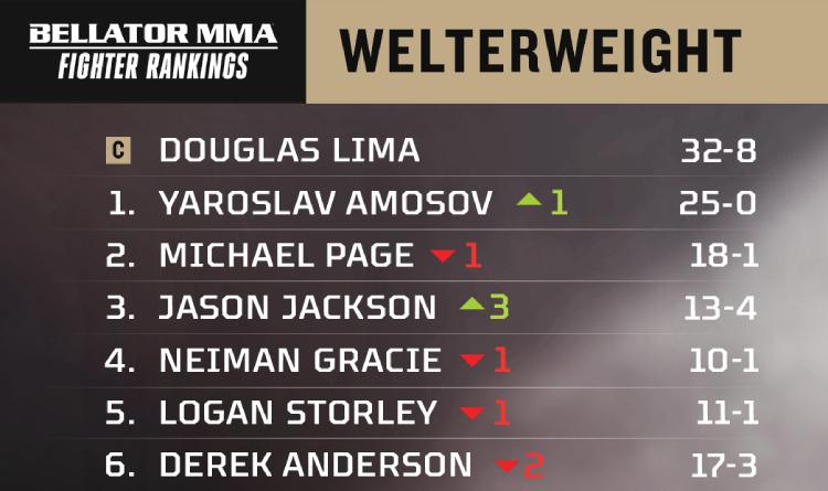 The updated Bellator welterweight rankings